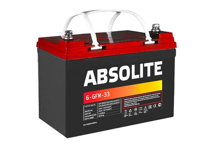 Absolite 6-GFM-33