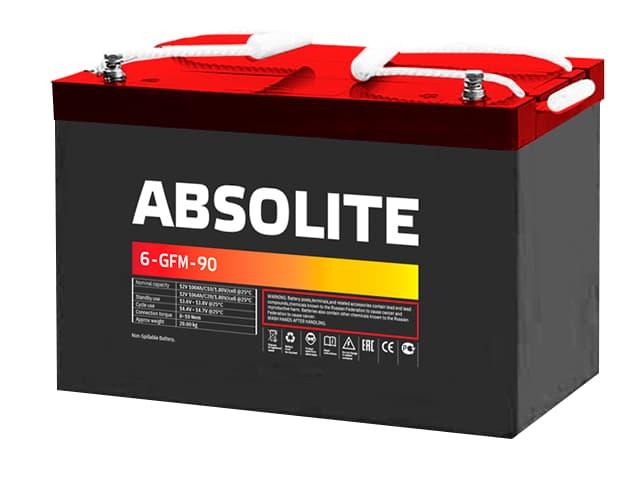 Absolite 6-GFM-90